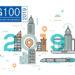 ไทยพัฒน์ เปิดรายชื่อหุ้นที่โดดเด่นด้านธุรกิจยั่งยืน ESG100 ปี 62